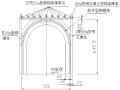 铁路隧道工程施工作业指导书(138页,十四项)