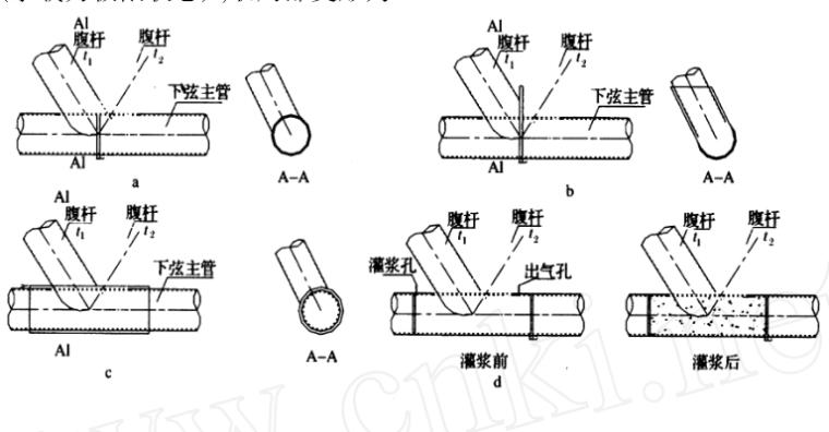 大跨度空间管桁架设计与施工的若干问题