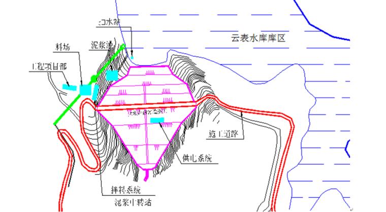 南宁市横县云表水库除险加固工程大坝塑性砼防渗墙施工方案