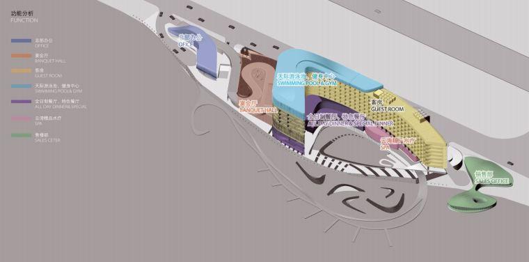 [江西]九江八里湖滨湖酒店建筑设计方案文本_8