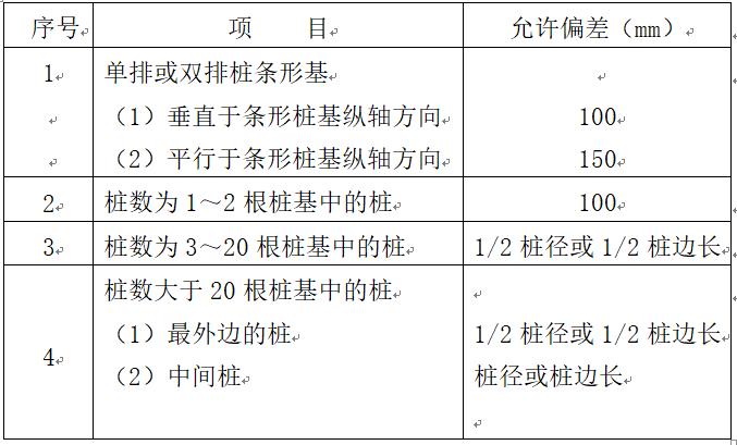 桩基工程施工组织设计Word版(共28页)_2