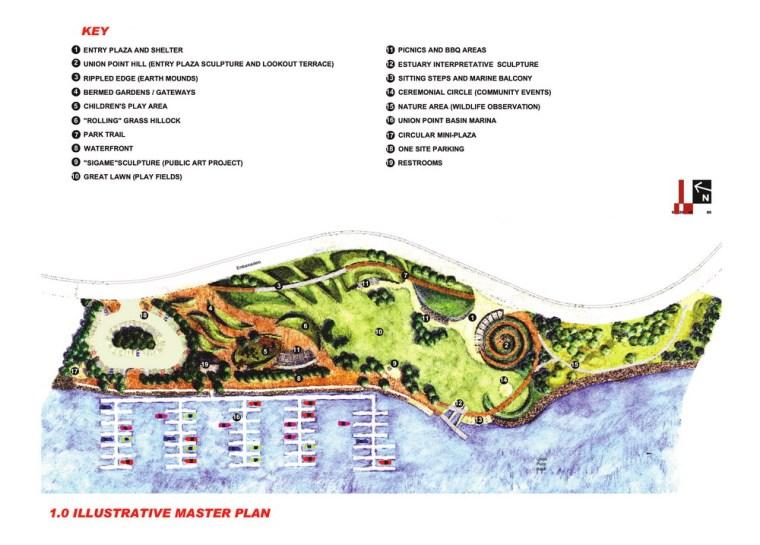 美国UnionPoint滨水公园-20
