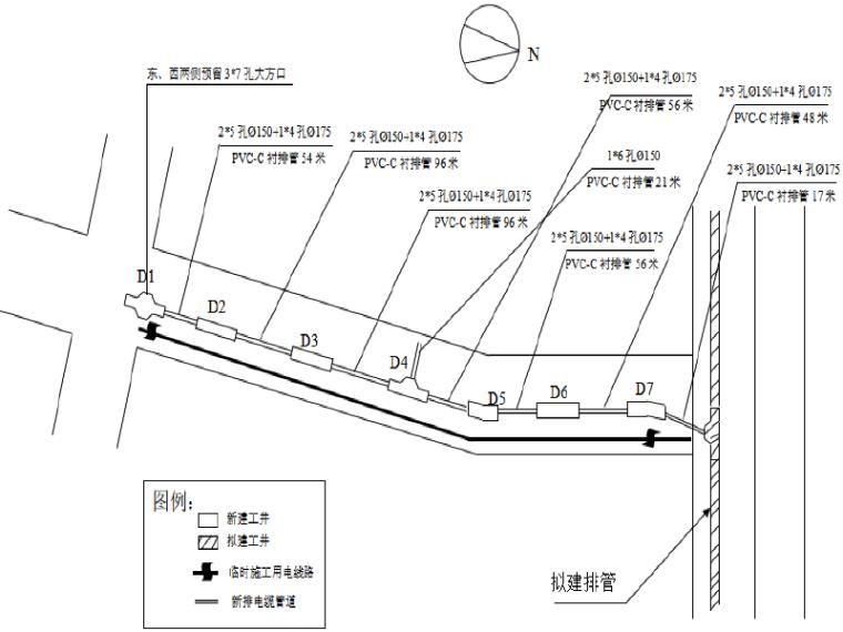 [上海]水城路电缆排管工程施工组织设计