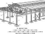 钢结构屋盖如何设计布置
