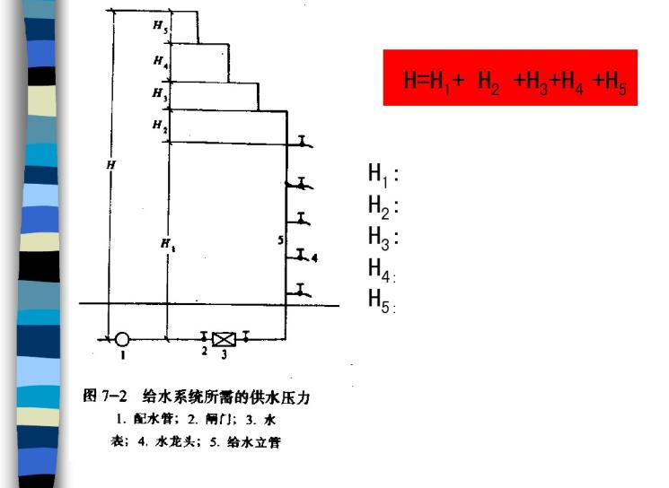 [清华大学]建筑给排水-给水工程