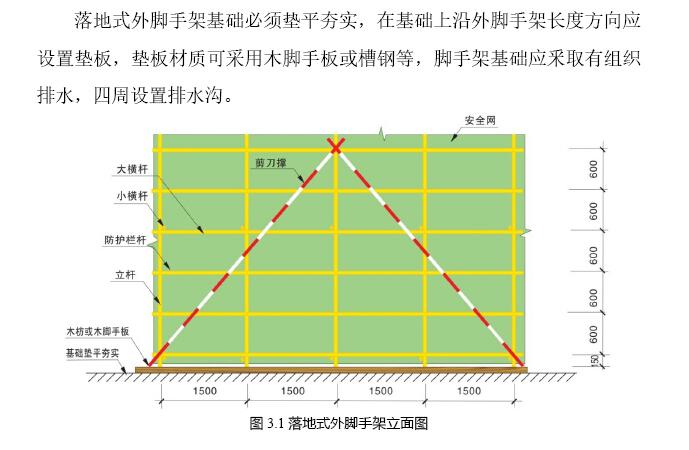 [中冶]施工现场安全文明标准化手册(多图)