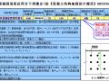 万能植筋锚固深度计算表(按加固规范GB50367-2006编制)