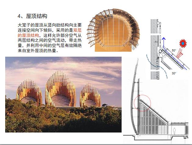 绿色建筑的设计要点和流程优秀案例_2