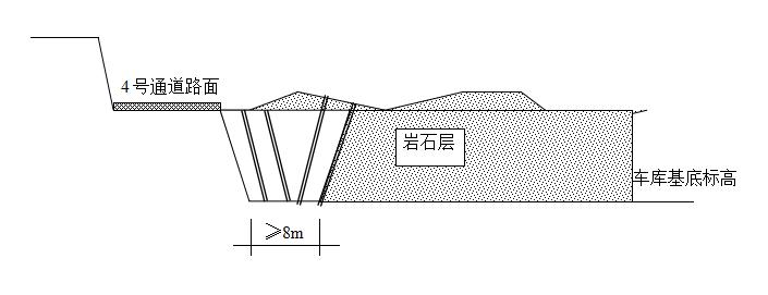 石方开挖、爆破专项方案(共32页)_2