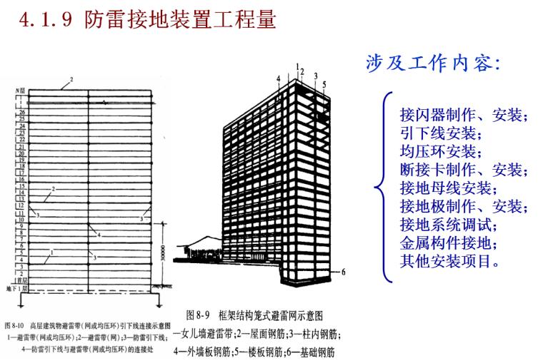建筑电气工程量计算方法-防雷接地装置工程量