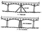 拱桥的维修与加固法(Word总结)