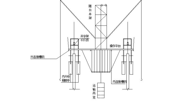 工厂80M高钢筋混凝土烟囱施工方案