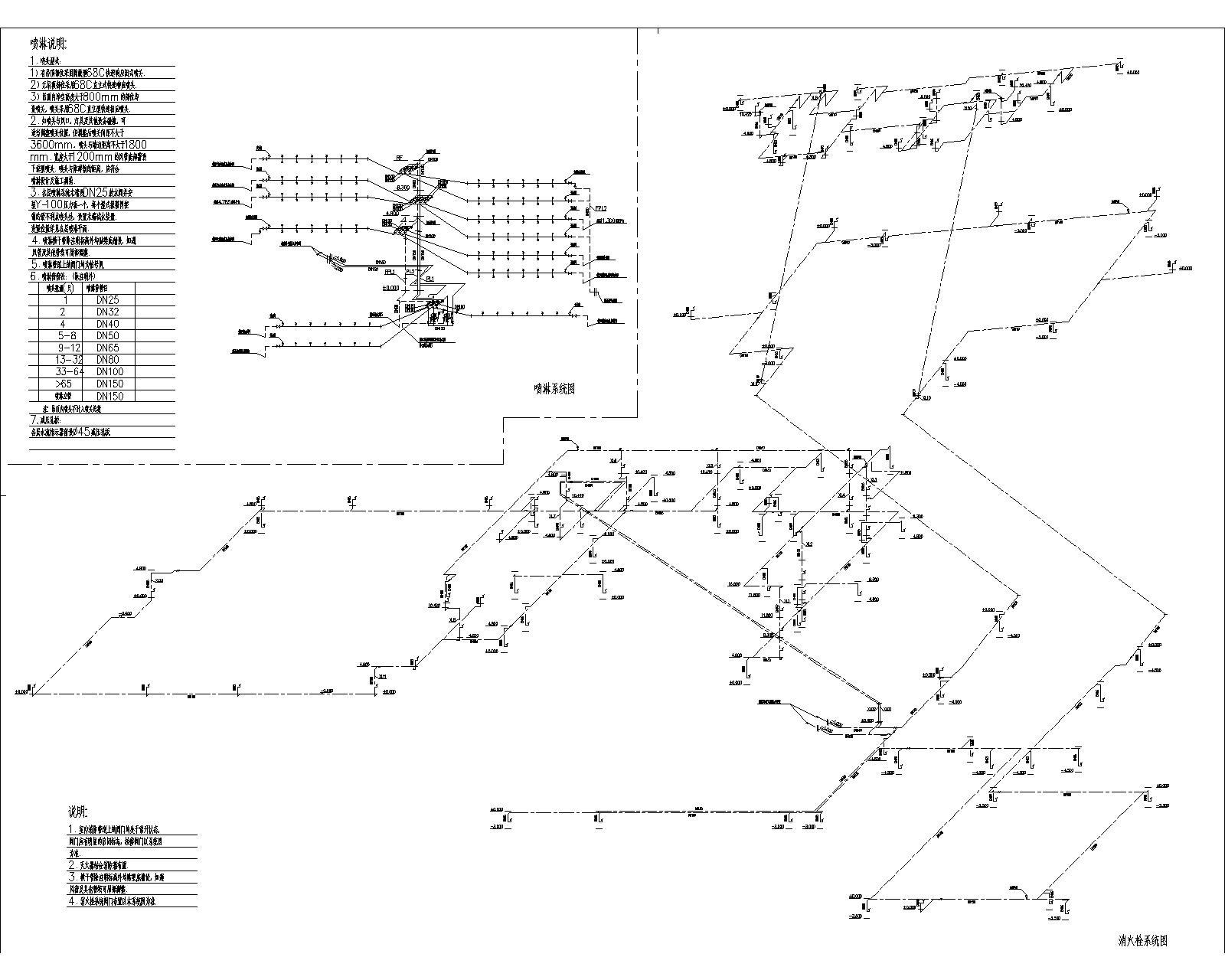 [江苏]连云港体育中心给排水设计全套系统设计(包括室内外给水排水、消防等管道系统及小型给水排水构筑物)_8