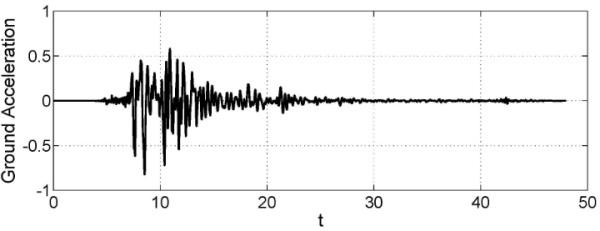 地震力到底是怎么算出来的?[Part.4]
