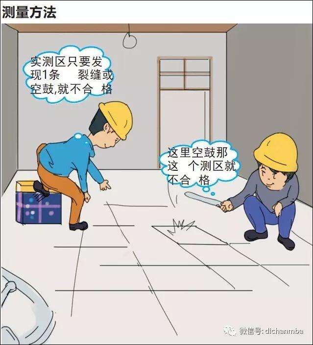 详解在建工程实测实量可视化体系(全套),完美!!!!_183