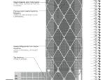 [国外]超高层后现代感国际金融中心总体规划设计方案文本