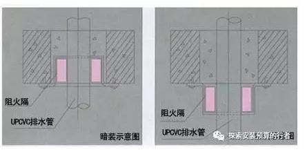 塑料排水管件:阻火圈和止水环