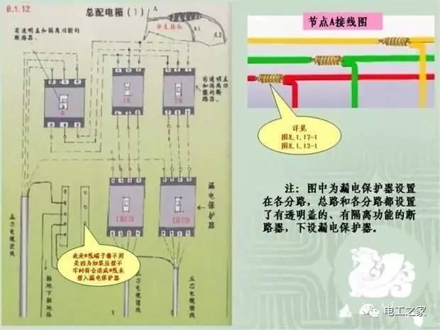 施工临时用配电箱标准做法系列全集_13