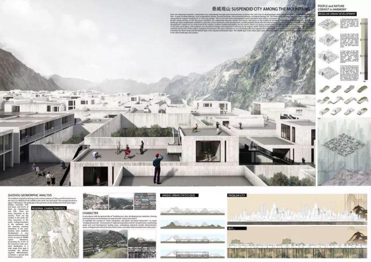 东方山水与未来城市|国际竞赛获奖作品解读_8
