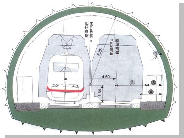 高速铁路隧道结构设计与技术标准课件(PPT版,共132页)