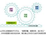 【佛山】万科铝合金模板施工体系(共37页)