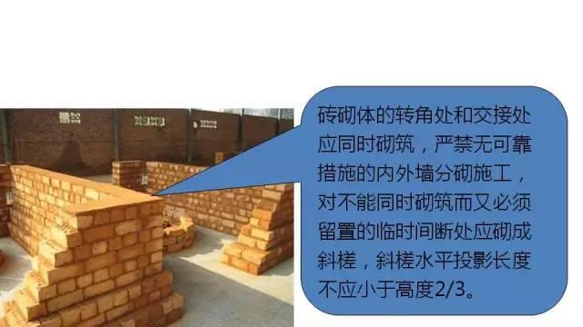 图文解读建筑工程各专业施工细部节点优秀做法_69