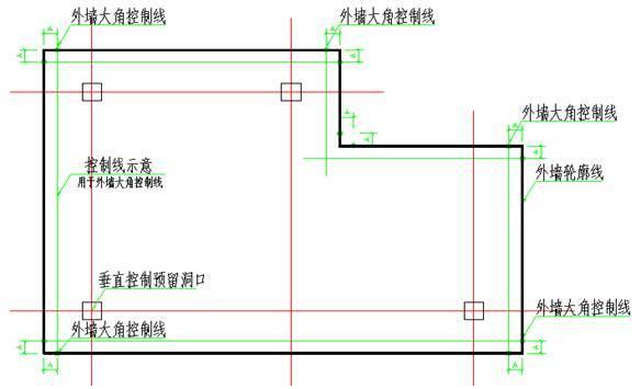 多图全面解析模板工程质量管控及关键节点,果断收藏!!_19
