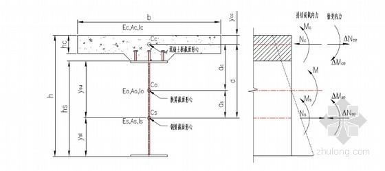 钢与混凝土组合工形梁截面内力