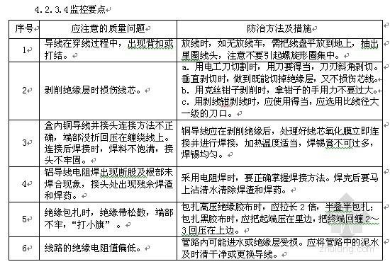 [福建]学校电气安装工程监理实施细则(图表丰富)