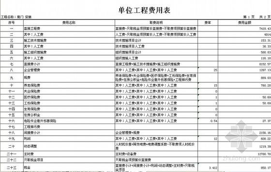 厂区大门改建安装工程预算书(已中标)