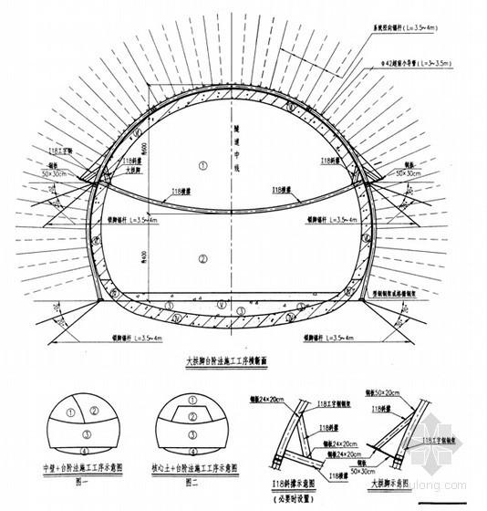 V级围岩隧道爆破设计资料下载-[四川]Ⅰ级铁路隧道实施性施工组织设计165页