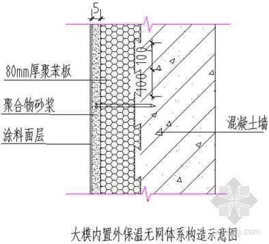 北京某住宅楼外墙外保温施工技术交底