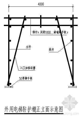 北京某高层建筑外用电梯、龙门架安装施工方案