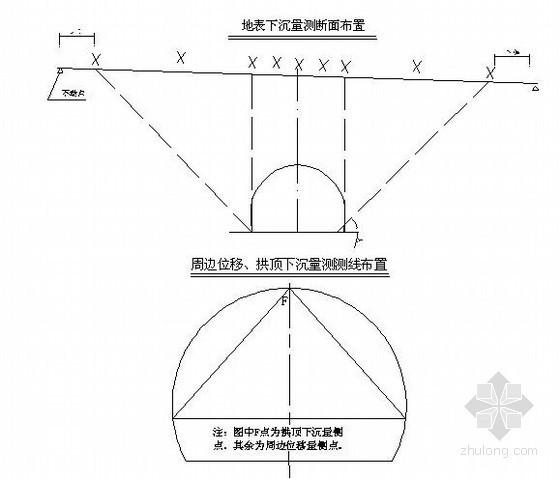 V级围岩钻爆资料下载-[湖南]隧道工程洞身开挖施工方案