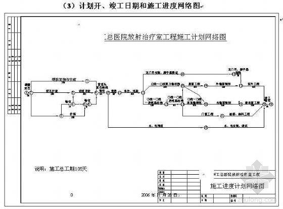 安徽某医院直线加速器机房工程施工组织设计(创铜都杯)