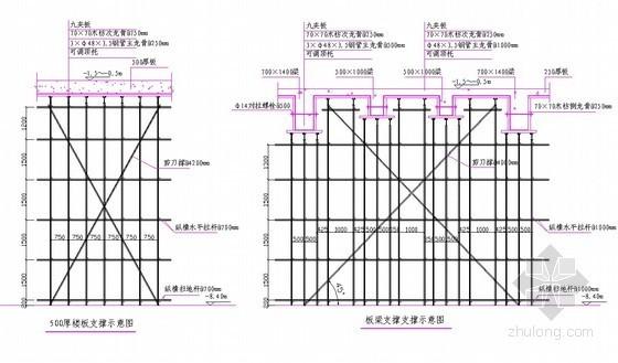 [广州]超高层办公楼地下室高支模施工方案