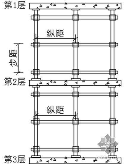 梁、板模板支架设计与计算讲座