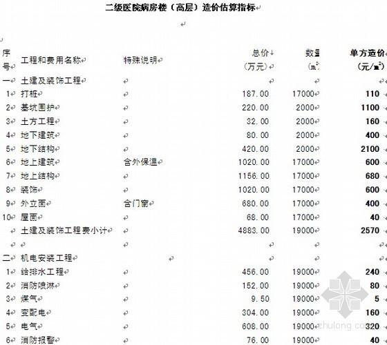 二级医院病房楼(高层)造价估算指标