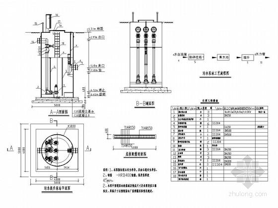沿海城市内港污水截流管网系统工程设计图(39张)