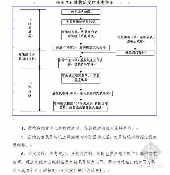 天津地铁施工组织设计(2号线,实施)