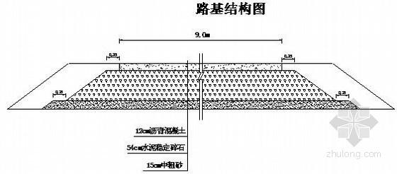 国道道路工程改移施工方案(中铁建)