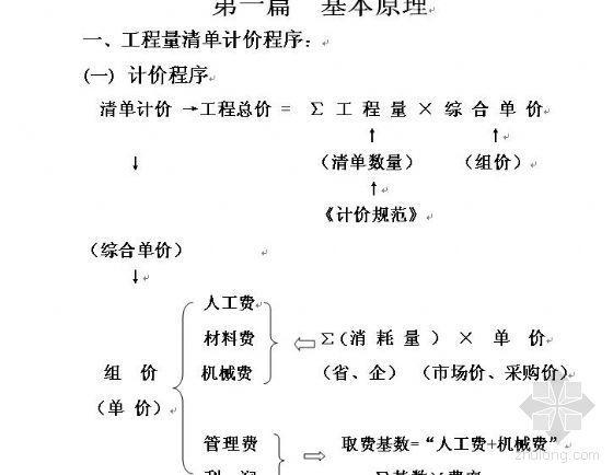 安徽省建设工程工程量清单计价讲义