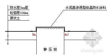 吉林省某速滑馆地下室防水施工方案