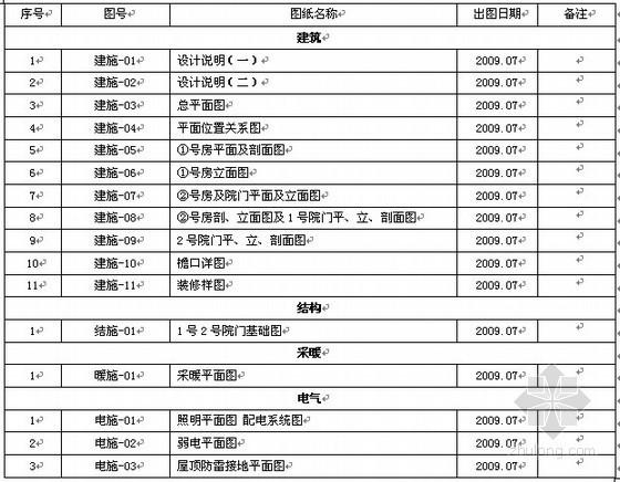 [北京]学校舍修缮工程施工总承包招标文件(2010)