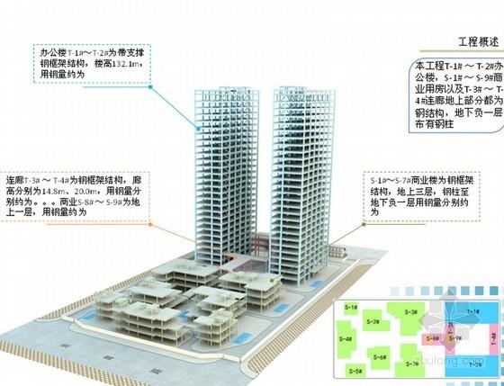 框架结构办公楼工程钢结构地上施工方案(附图)