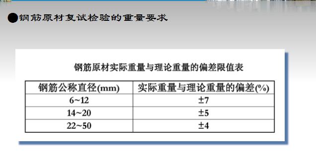 结构工程质量创优培训(112页)