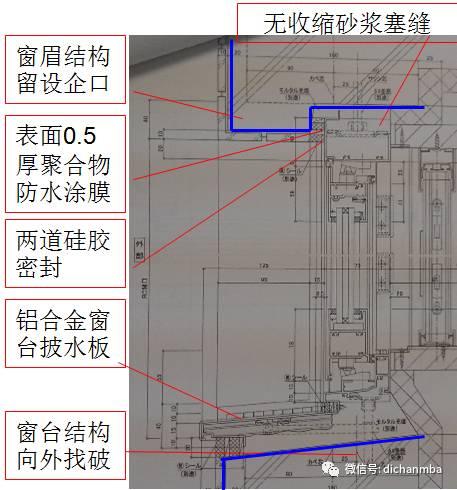 全了!!从钢筋工程、混凝土工程到防渗漏,毫米级工艺工法大放送_127