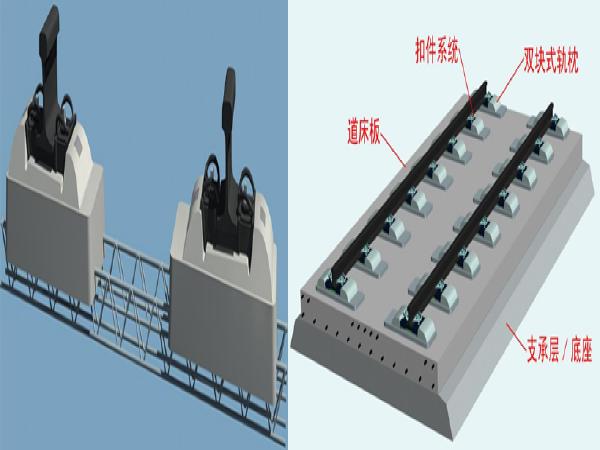 CRTSI型双块式无砟轨道施工技术交流(84页)