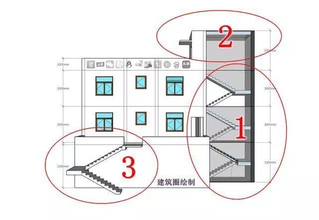 全面积?半面积?楼梯建筑面积计算规则详解!