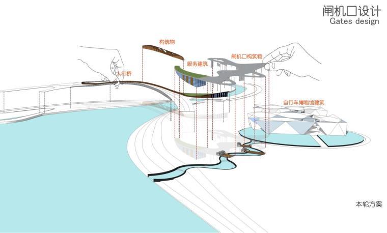 [上海]陈家镇自行车公园景观方案设计(PDF+134页)-闸 机口设计